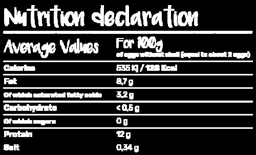 nutrition-declaration-egg
